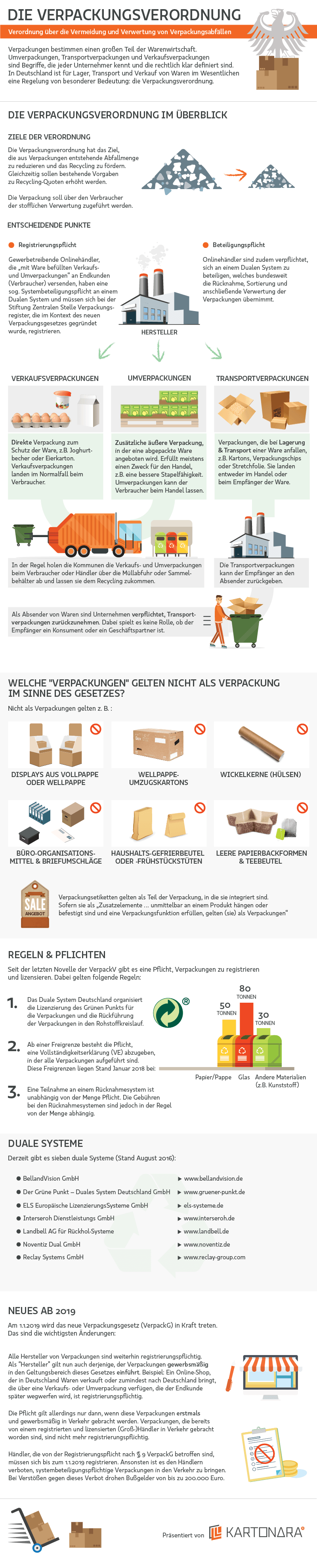 verpackungsverordnung-infografik