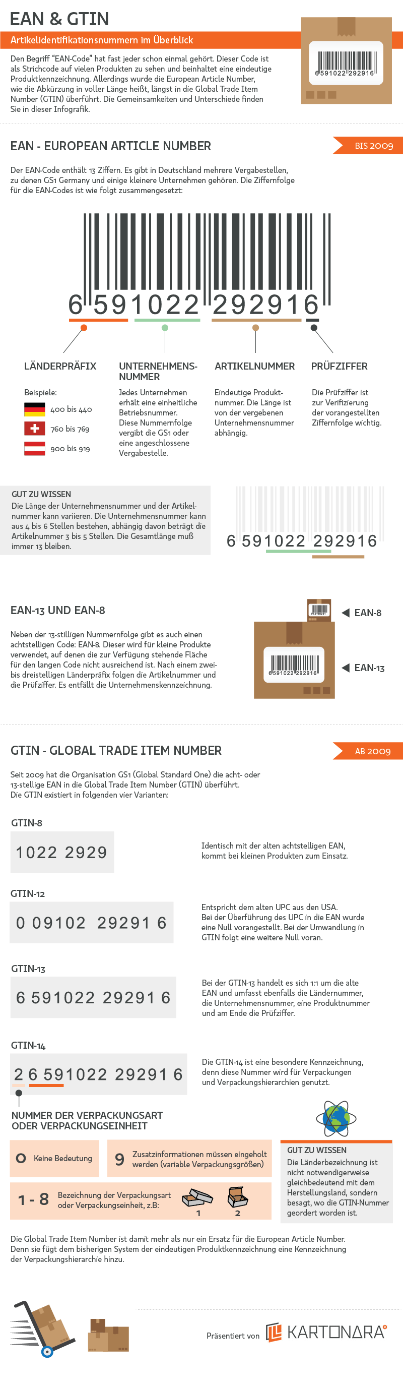 ean-gtin-infografik
